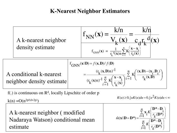 K-Nearest Neighbor Estimators