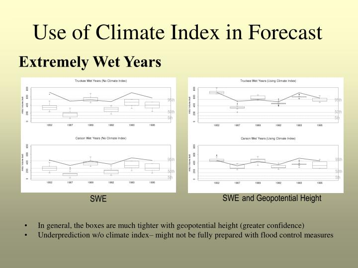 Use of Climate Index in Forecast