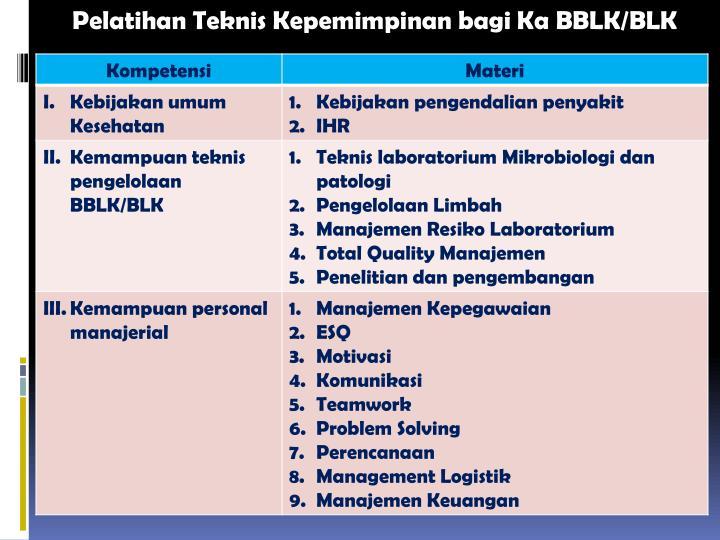 Pelatihan Teknis Kepemimpinan bagi Ka BBLK/BLK