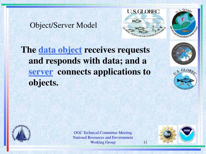 Object/Server Model