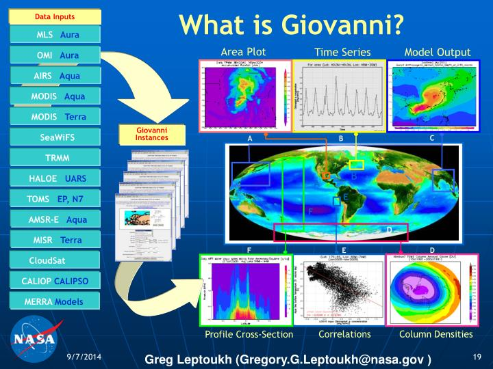 What is Giovanni?