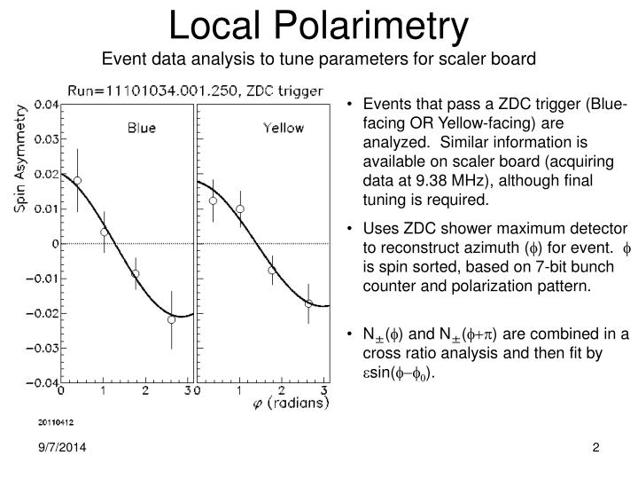Local polarimetry event data analysis to tune parameters for scaler board