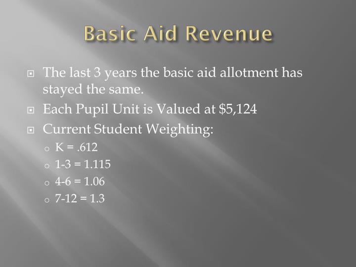 Basic Aid Revenue