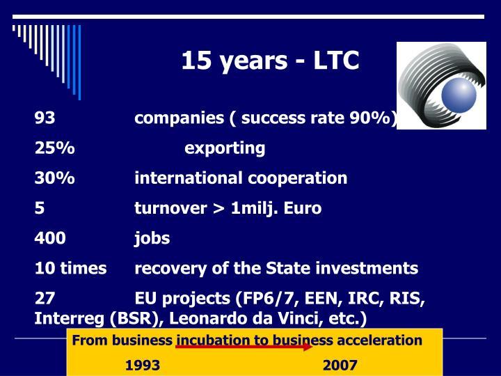 15 years - LTC