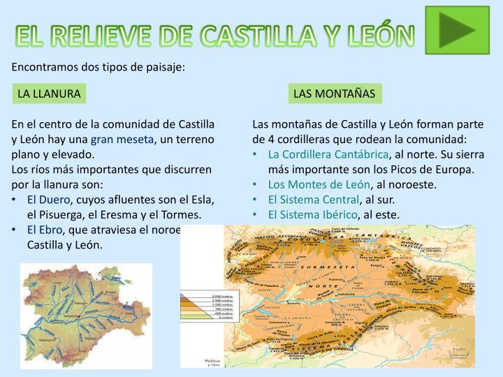 EL RELIEVE DE CASTILLA Y LEÓN
