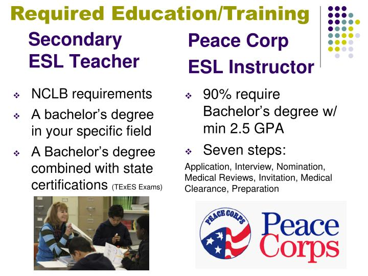 Required Education/Training
