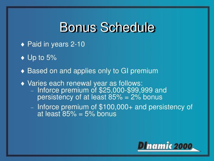 Bonus Schedule