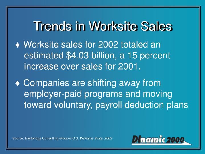 Trends in Worksite Sales