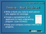 timeline after enrollment