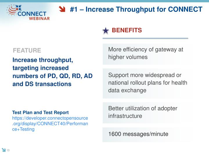 #1 – Increase Throughput for CONNECT