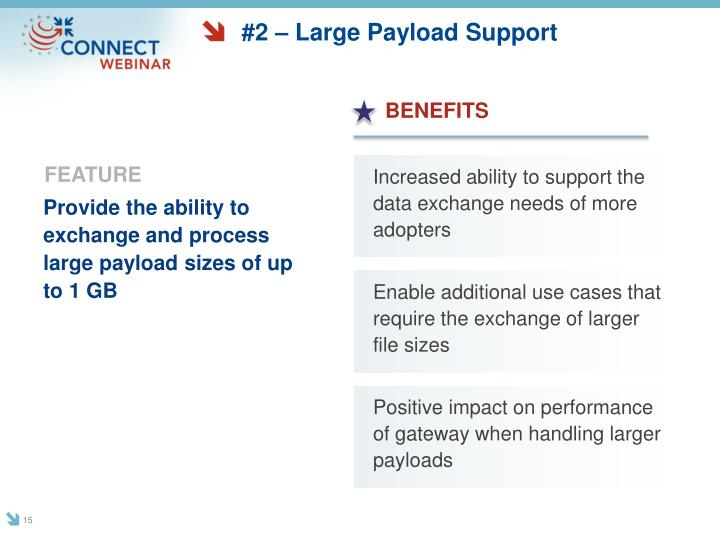 #2 – Large Payload Support