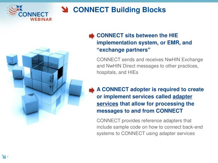 CONNECT Building Blocks