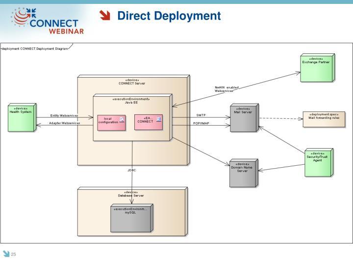 Direct Deployment