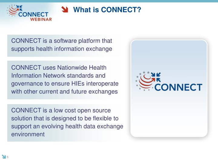 What is CONNECT?