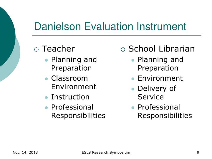 Danielson Evaluation Instrument