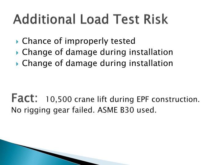 Additional Load Test Risk