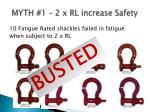 myth 1 2 x rl increase safety
