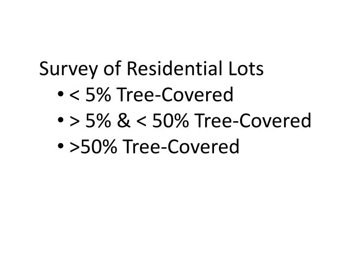 Survey of Residential Lots