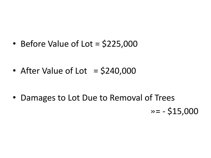 Before Value of Lot = $225,000