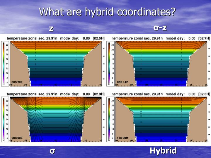 What are hybrid coordinates?