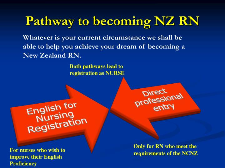 Pathway to becoming NZ RN