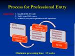process for professional entry