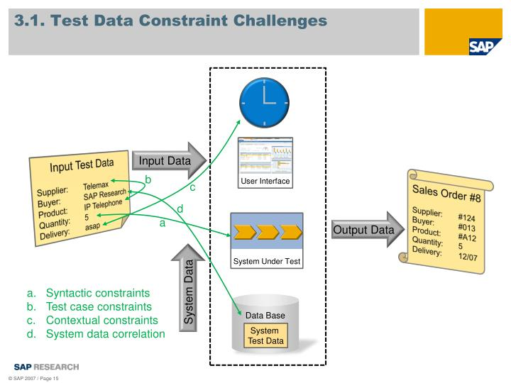 3.1. Test Data Constraint Challenges