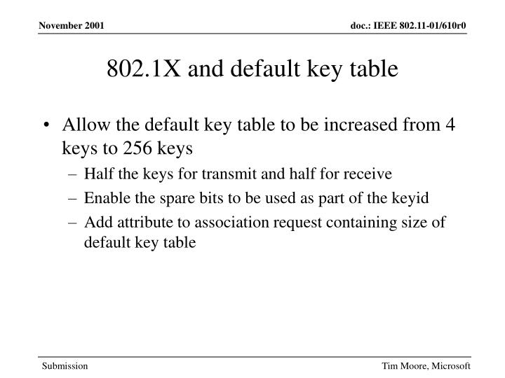 802.1X and default key table