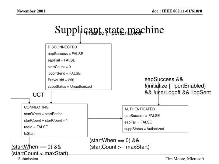 Supplicant state machine