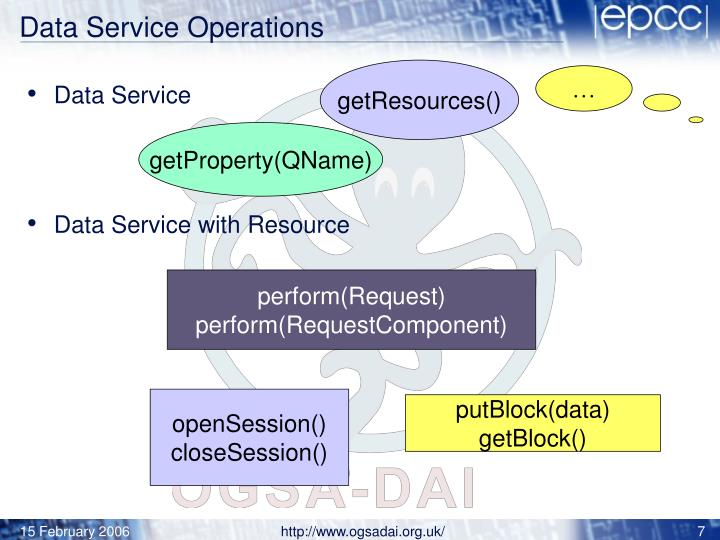 Data Service Operations