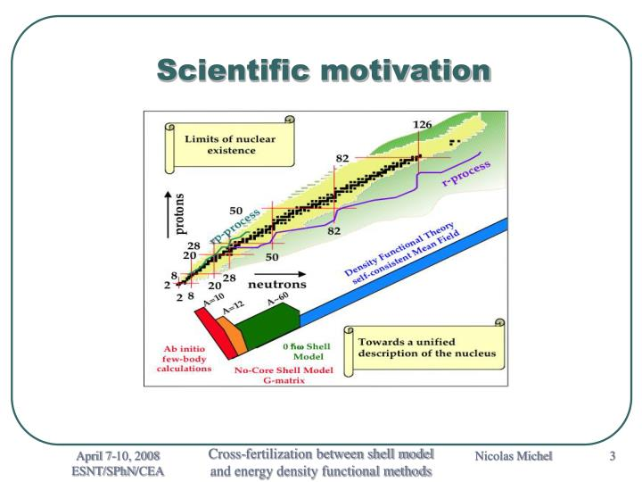 Scientific motivation