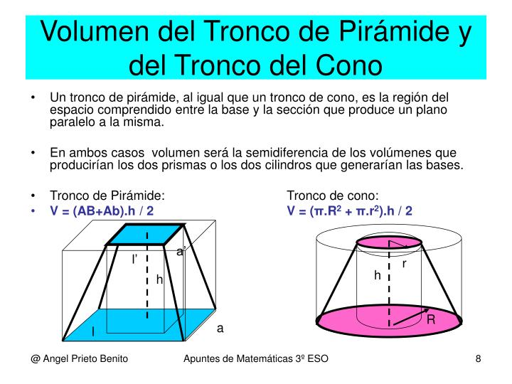 Volumen del Tronco de Pirámide y del Tronco del Cono