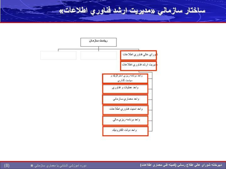 ساختار سازماني «مديريت ارشد فناوري اطلاعات»