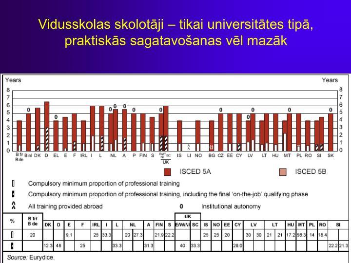 Vidusskolas skolotāji – tikai universitātes tipā, praktiskās sagatavošanas vēl mazāk