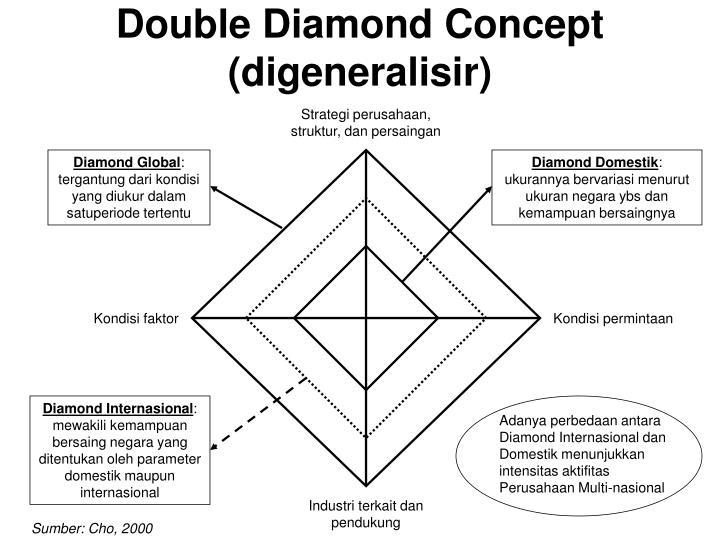 Double Diamond Concept