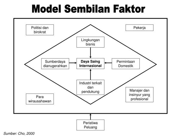 Model Sembilan Faktor