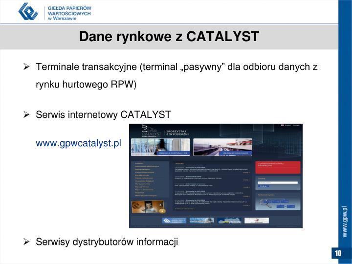 Dane rynkowe z CATALYST