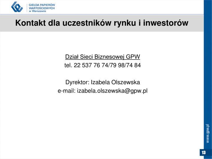 Kontakt dla uczestników rynku i inwestorów