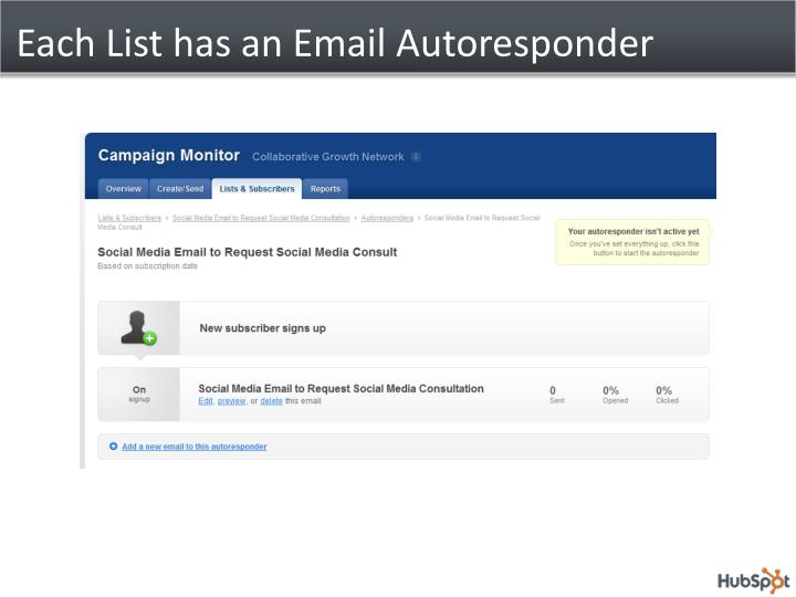 Each List has an Email Autoresponder