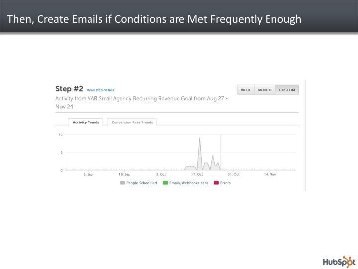 Then, Create Emails if Conditions are Met Frequently Enough