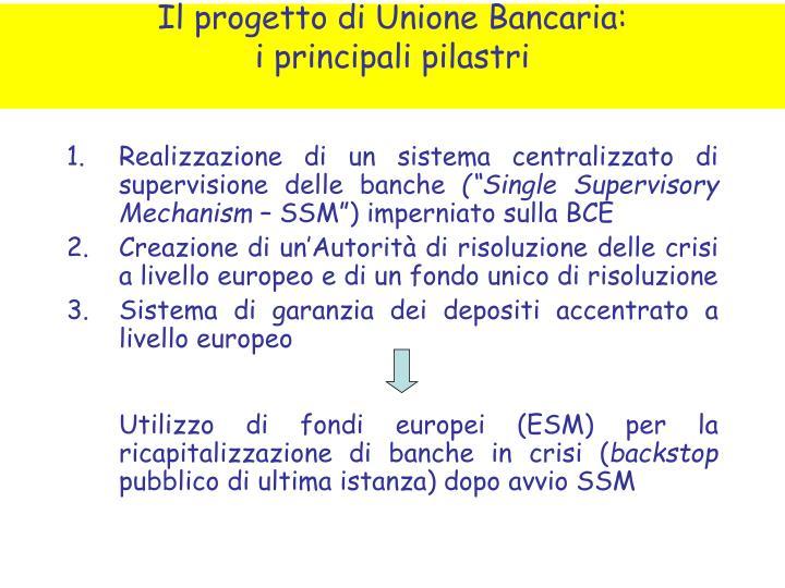 Il progetto di Unione Bancaria: