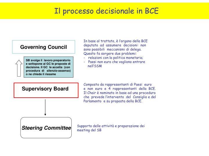 Il processo decisionale in BCE