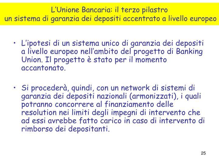 L'Unione Bancaria: il terzo pilastro