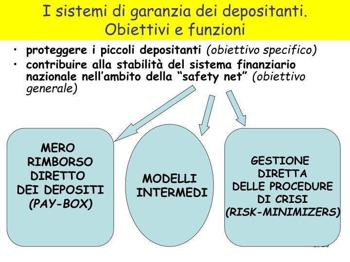 I sistemi di garanzia dei depositanti.