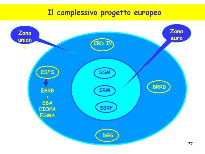 Il complessivo progetto europeo