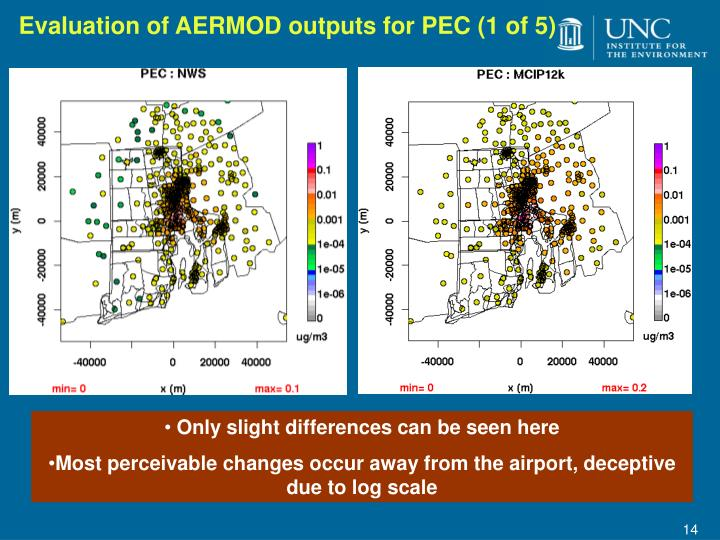 Evaluation of AERMOD outputs for PEC (1 of 5)