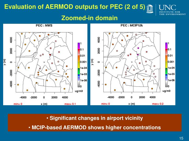 Evaluation of AERMOD outputs for PEC (2 of 5)