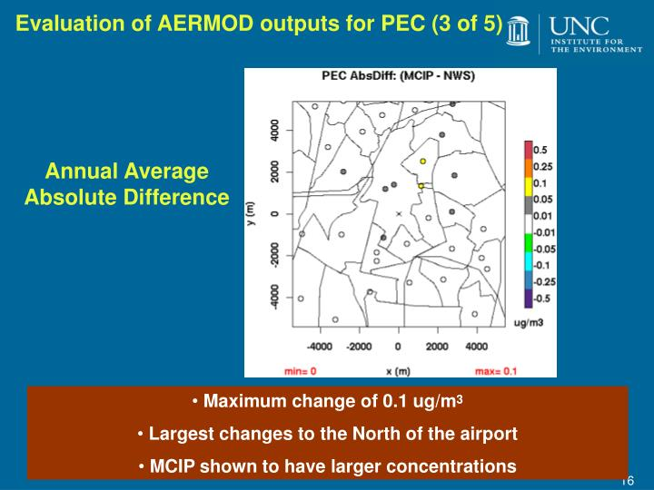 Evaluation of AERMOD outputs for PEC (3 of 5)