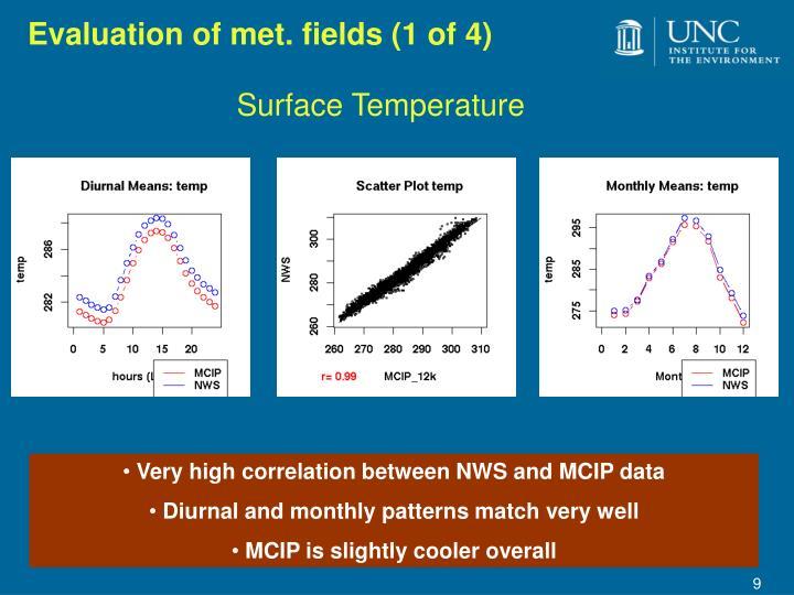 Evaluation of met. fields (1 of 4)