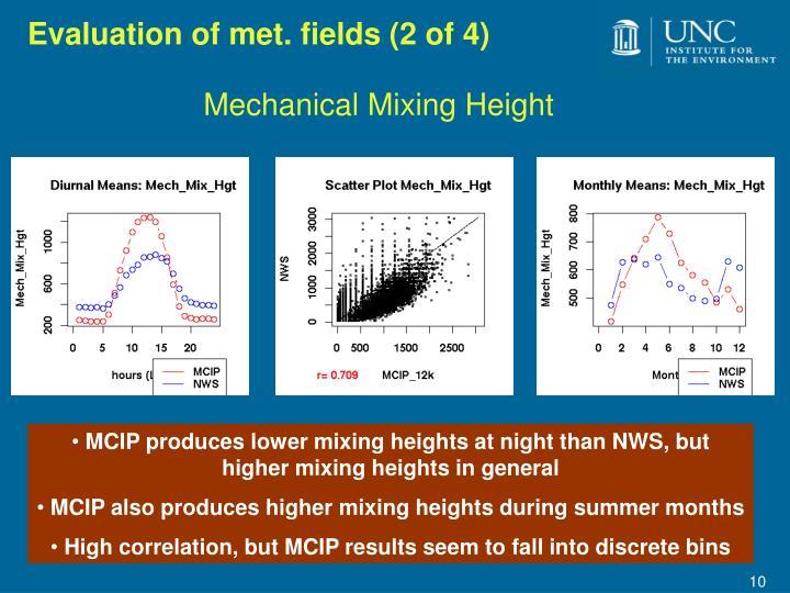 Evaluation of met. fields (2 of 4)